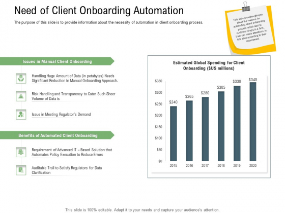 Client Onboarding Framework Need Of Client Onboarding Automation Topics PDF