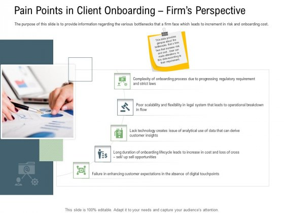 Client Onboarding Framework Pain Points In Client Onboarding Firms Perspective Professional PDF
