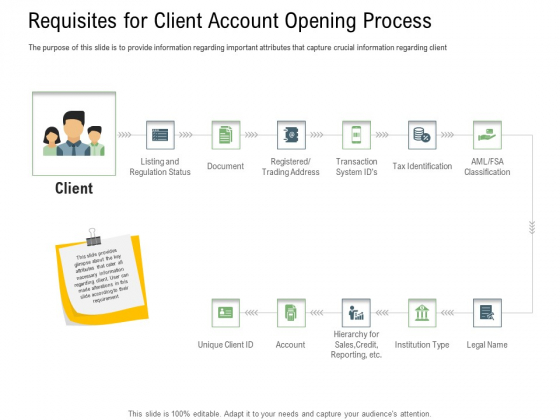 Client Onboarding Framework Requisites For Client Account Opening Process Ppt File Graphics Tutorials PDF
