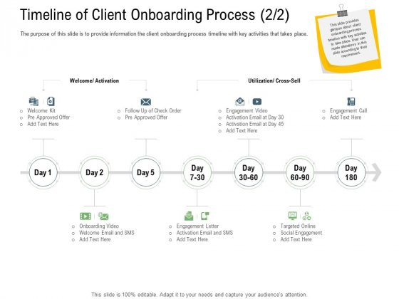 Client Onboarding Framework Timeline Of Client Onboarding Process Kit Ppt Gallery Show PDF