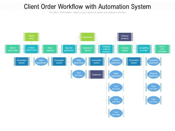 Client Order Workflow With Automation System Ppt PowerPoint Presentation File Portrait PDF