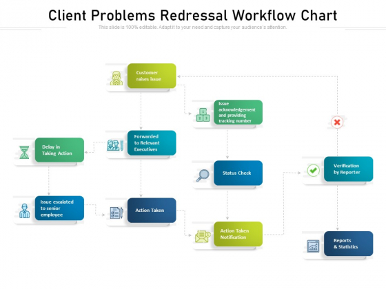 Client Problems Redressal Workflow Chart Ppt PowerPoint Presentation Gallery Icons PDF