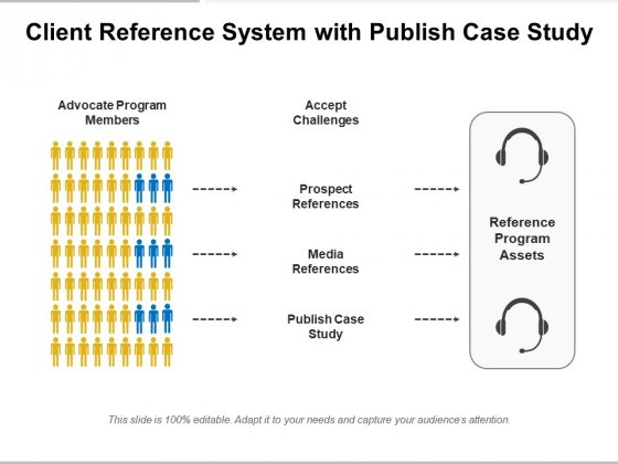 Client Reference System With Publish Case Study Ppt PowerPoint Presentation Infographic Template Files PDF
