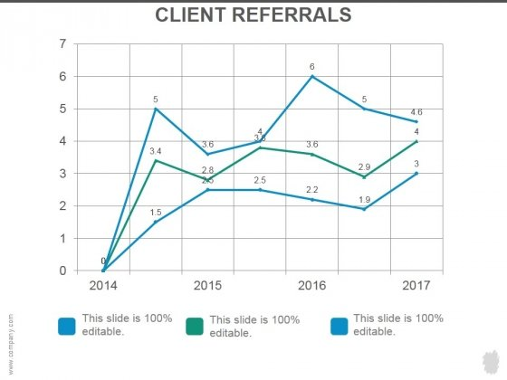 Client Referrals Ppt PowerPoint Presentation Example 2015