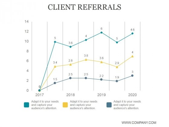 Client Referrals Ppt PowerPoint Presentation Tips