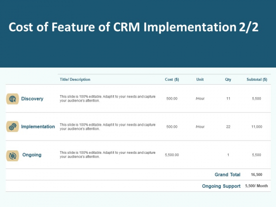 Client Relationship Administration Proposal Template Cost Feature Of CRM Implementation Unit Introduction PDF