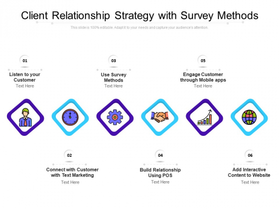 Client Relationship Strategy With Survey Methods Ppt PowerPoint Presentation Slides Backgrounds PDF