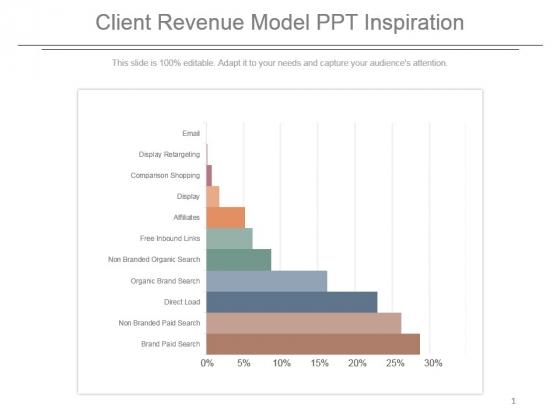 Client Revenue Model Ppt Inspiration