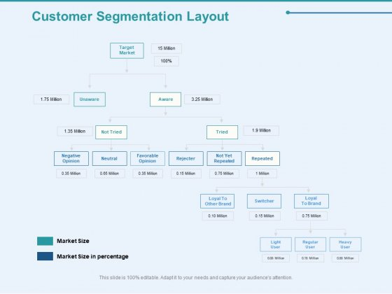 Client Segmentation Analysis Customer Segmentation Layout Ppt Infographic Template Microsoft PDF