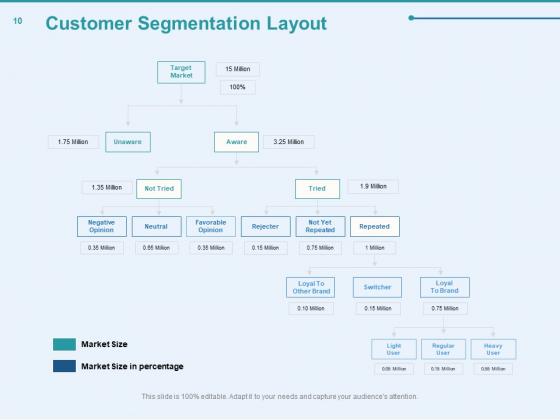 Client_Segmentation_Analysis_Ppt_PowerPoint_Presentation_Complete_Deck_With_Slides_Slide_10