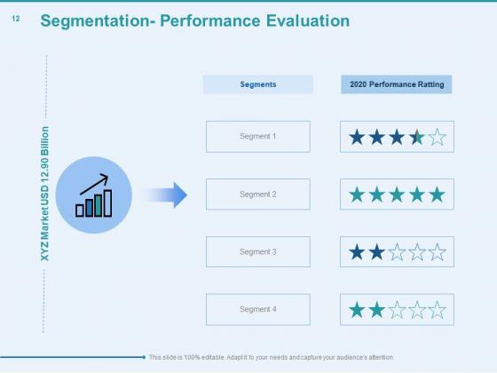 Client_Segmentation_Analysis_Ppt_PowerPoint_Presentation_Complete_Deck_With_Slides_Slide_12