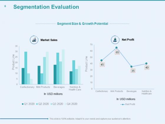 Client_Segmentation_Analysis_Ppt_PowerPoint_Presentation_Complete_Deck_With_Slides_Slide_6