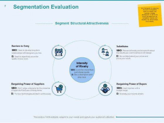 Client_Segmentation_Analysis_Ppt_PowerPoint_Presentation_Complete_Deck_With_Slides_Slide_7