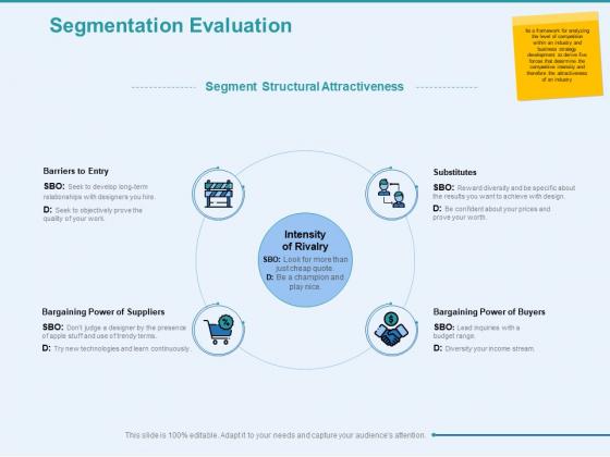 Client Segmentation Analysis Segmentation Evaluation Design Ppt Outline Model PDF