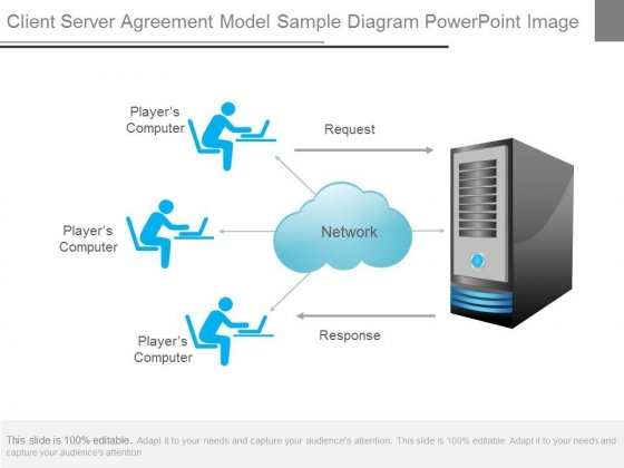 Client Server Agreement Model Sample Diagram Powerpoint Image