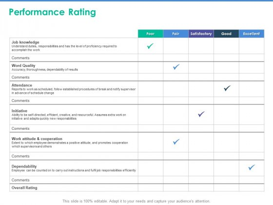 Client Specific Progress Assessment Performance Rating Ppt Outline Inspiration PDF