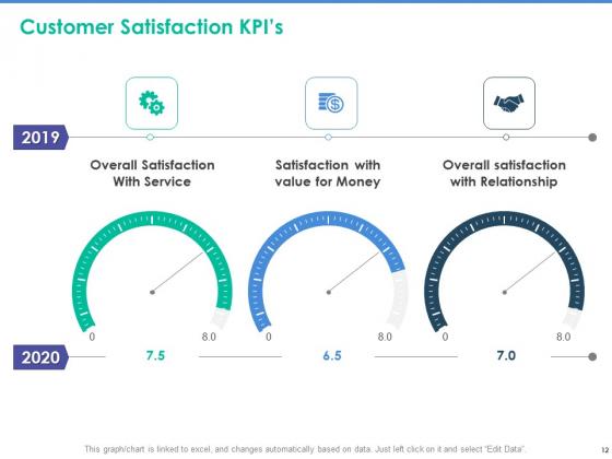 Client_Specific_Progress_Assessment_Ppt_PowerPoint_Presentation_Complete_Deck_With_Slides_Slide_12