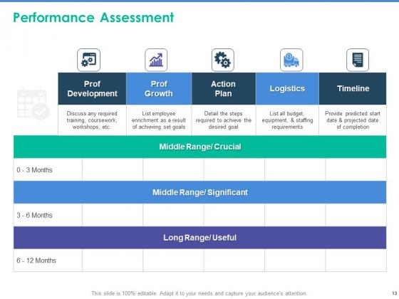 Client_Specific_Progress_Assessment_Ppt_PowerPoint_Presentation_Complete_Deck_With_Slides_Slide_13