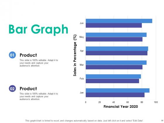 Client_Specific_Progress_Assessment_Ppt_PowerPoint_Presentation_Complete_Deck_With_Slides_Slide_19