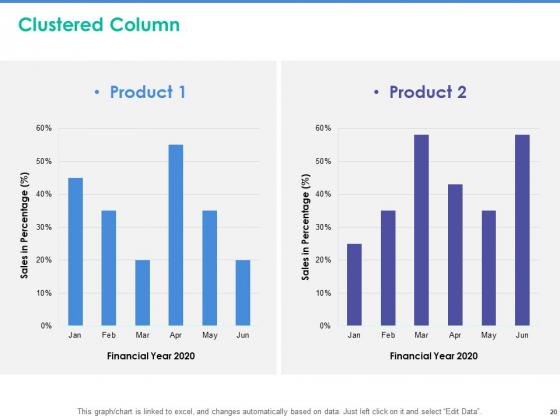Client_Specific_Progress_Assessment_Ppt_PowerPoint_Presentation_Complete_Deck_With_Slides_Slide_20