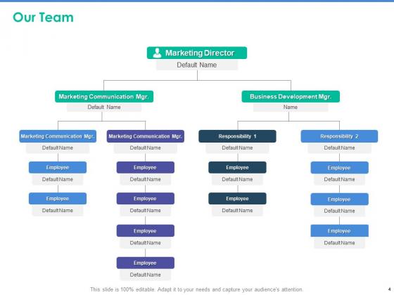 Client_Specific_Progress_Assessment_Ppt_PowerPoint_Presentation_Complete_Deck_With_Slides_Slide_4