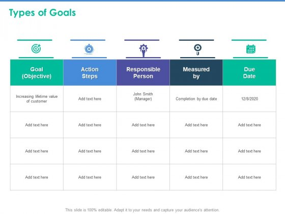 Client Specific Progress Assessment Types Of Goals Ppt Pictures Slideshow PDF