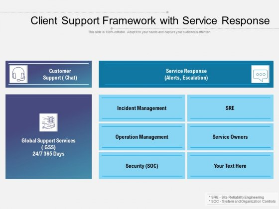 Client Support Framework With Service Response Ppt PowerPoint Presentation Styles Layout Ideas PDF