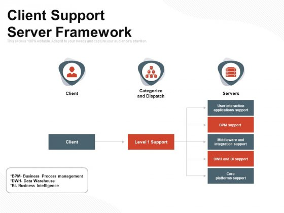 Client Support Server Framework Ppt PowerPoint Presentation Styles Model PDF