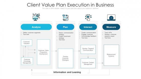 Client Value Plan Execution In Business Ppt Model Slide Portrait PDF