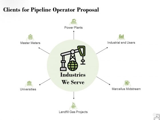 Clients For Pipeline Operator Proposal Ppt PowerPoint Presentation Slides Ideas