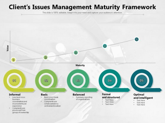 Clients Issues Management Maturity Framework Ppt PowerPoint Presentation Gallery Pictures PDF