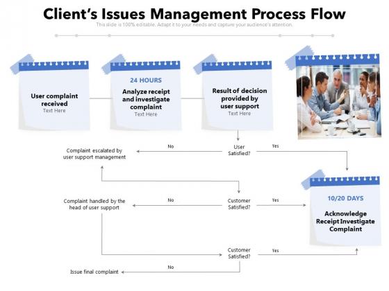 Clients Issues Management Process Flow Ppt PowerPoint Presentation File Format PDF