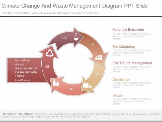 Climate Change And Waste Management Diagram Ppt Slide