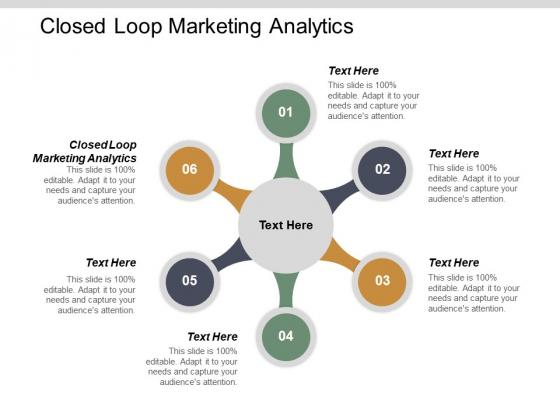 Closed Loop Marketing Analytics Ppt PowerPoint Presentation Model Portfolio Cpb