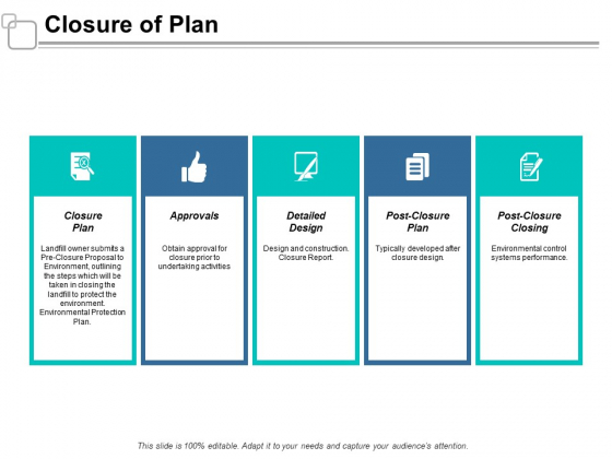Closure Of Plan Ppt Powerpoint Presentation Icon Examples