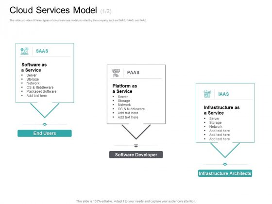 Cloud Based Marketing Cloud Services Model Ppt PowerPoint Presentation Infographics Templates PDF