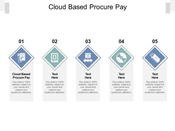 Cloud Based Procure Pay Ppt PowerPoint Presentation Professional Slide Portrait Cpb Pdf