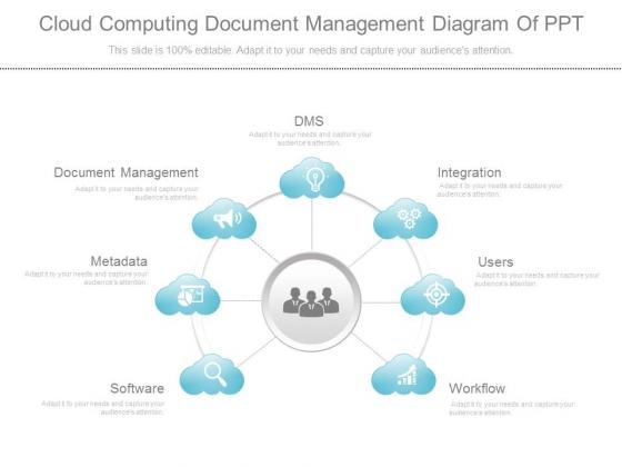 Cloud Computing Document Management Diagram Of Ppt