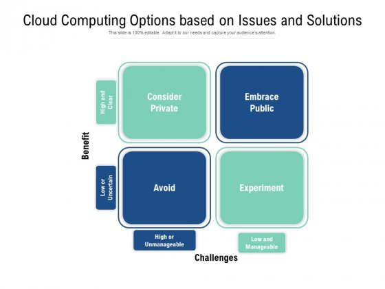 Cloud Computing Options Based On Issues And Solutions Ppt PowerPoint Presentation Icon Influencers PDF