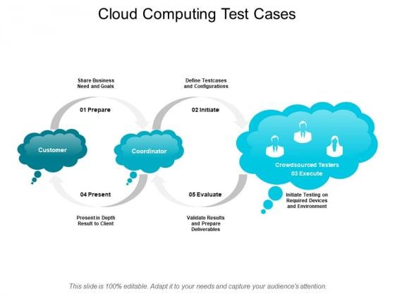 Cloud Computing Test Cases Ppt PowerPoint Presentation Inspiration Slideshow