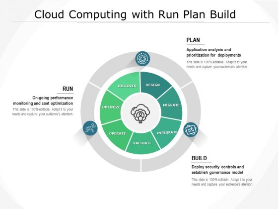Cloud Computing With Run Plan Build Ppt PowerPoint Presentation Show Outfit PDF