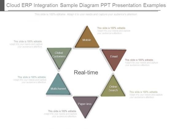 Cloud Erp Integration Sample Diagram Ppt Presentation Examples