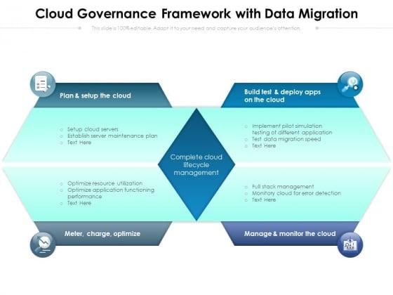 Cloud Governance Framework With Data Migration Ppt PowerPoint Presentation File Slides PDF