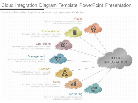 Cloud Integration Diagram Template Powerpoint Presentation