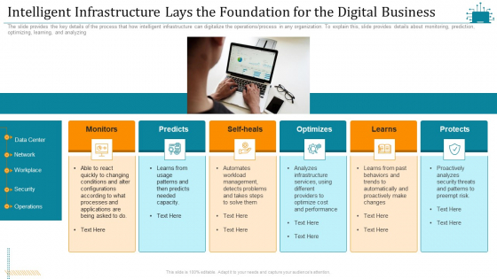 Cloud Intelligence Framework For Application Consumption Intelligent Infrastructure Lays The Foundation For The Digital Business Summary PDF