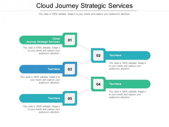 Cloud Journey Strategic Services Ppt PowerPoint Presentation Professional Deck Cpb Pdf