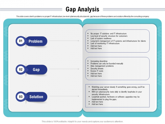 Cloud Managed Services Pricing Guide Gap Analysis Ppt Professional Examples PDF