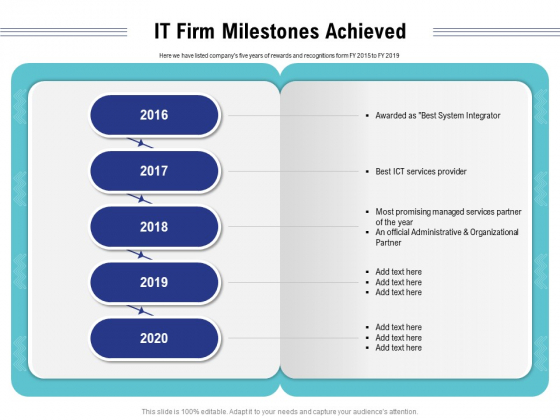 Cloud Managed Services Pricing Guide IT Firm Milestones Achieved Ppt Show Outline PDF