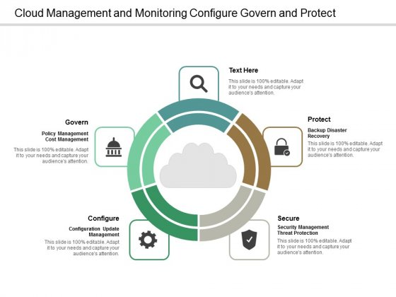 Cloud Management And Monitoring Configure Govern And Protect Ppt Powerpoint Presentation Layouts Graphic Images