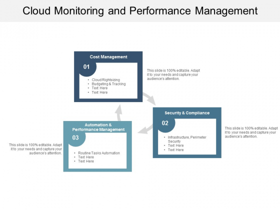 Cloud Monitoring And Performance Management Ppt Powerpoint Presentation Icon Slides